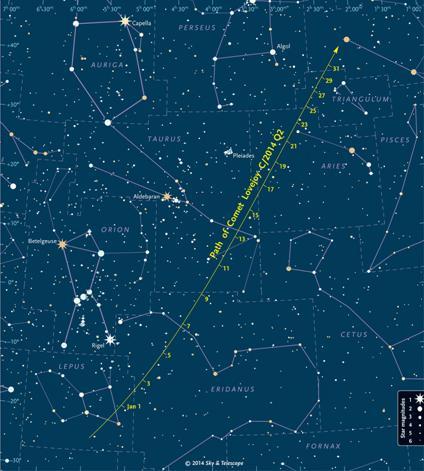 52b8192886 Por fin parece que un cometa cumple su palabra y será visible a simple  vista según lo previsto. De hecho el cometa C/2014 Q2 Lovejoy ya ha sido  observado a ...