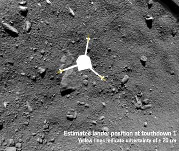 b849988dda Imágen tomadas por el instrumento ROsetta Lander Imaging System, ROLIS, que  muestra el descenso de la sonda al primer lugar de aterrizaje, Agilkia, ...